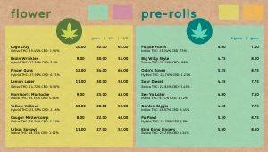 Colorful Dispensary Digital Menu Board