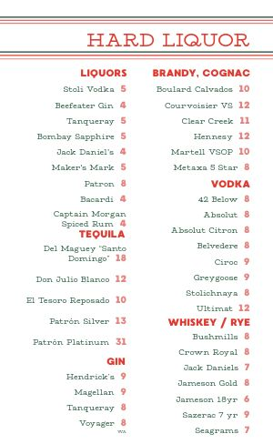 Basic Cocktail Menu
