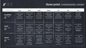 Community Dining Hall Digital Menu Board