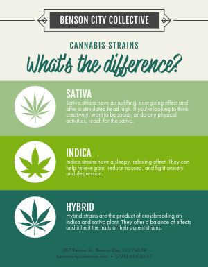Cannabis Strains Flyer