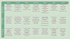 College Dining Hall Digital Menu Board